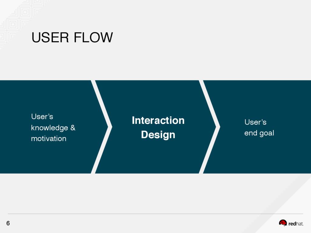 USER FLOW 6 User's knowledge & motivation Inter...