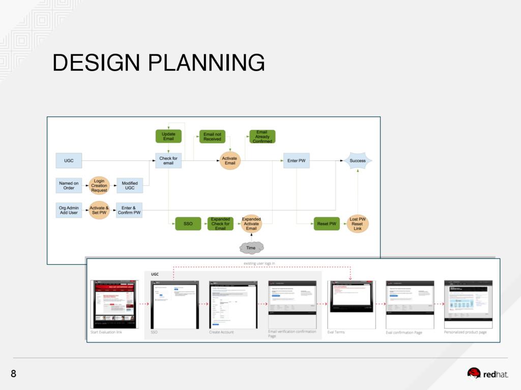 DESIGN PLANNING 8