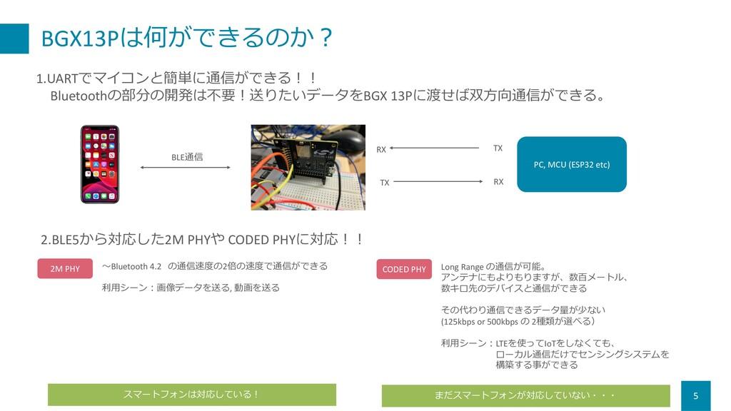 BGX13Pは何ができるのか︖ 5 1.UARTでマイコンと簡単に通信ができる︕︕ Bluet...