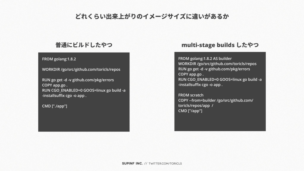 SUPINF Inc. // twitter.com/toricls FROM golang:...