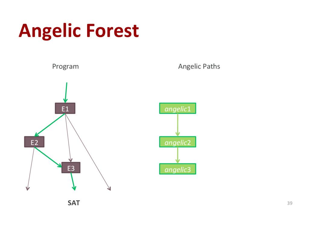 Angelic Forest 39 E1 E2 E3 Program Angelic Path...