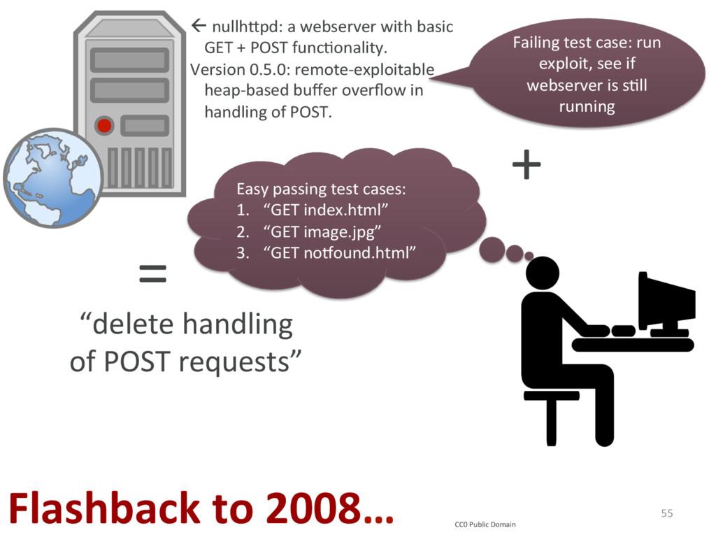"Flashback to 2008… ""delete handling of POST req..."