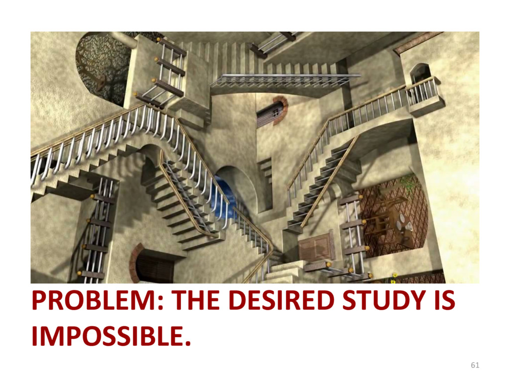 PROBLEM: THE DESIRED STUDY IS IMPOSSIBLE. 61