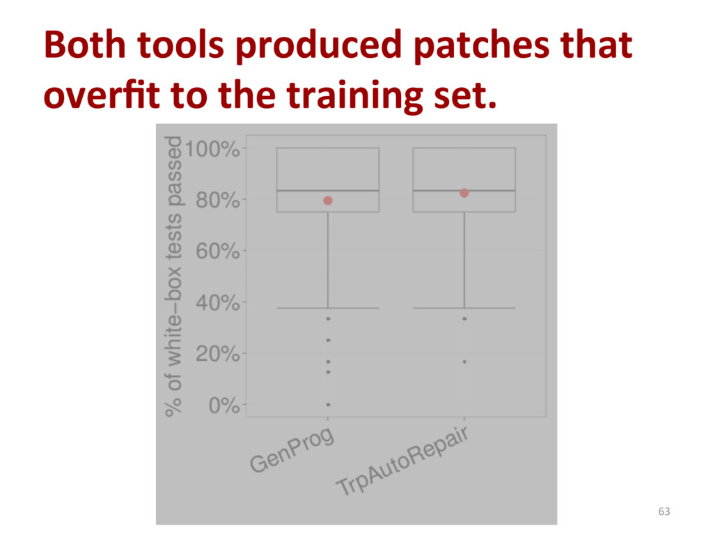 Both tools produced patches that overfit to the ...