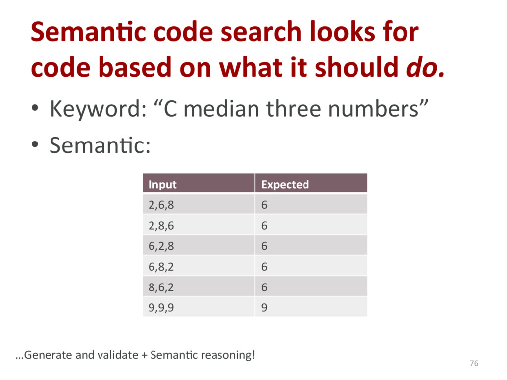 Seman'c code search looks for code based on wha...
