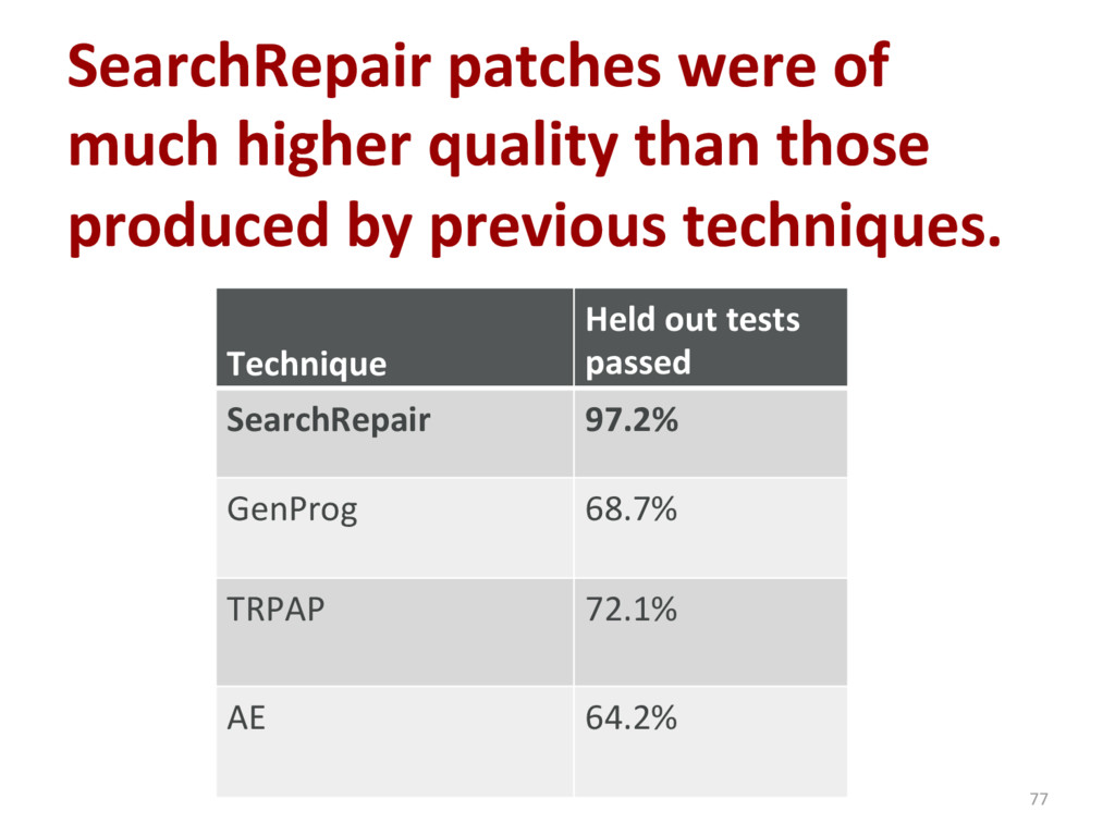 SearchRepair patches were of much higher qualit...