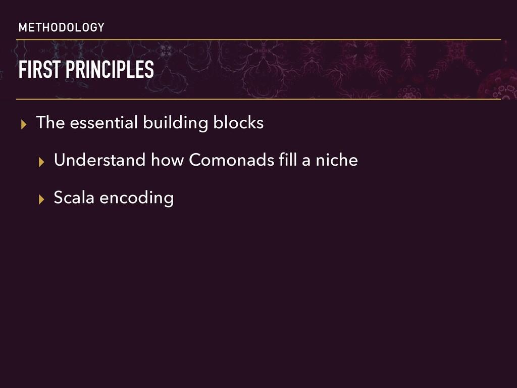 METHODOLOGY FIRST PRINCIPLES ▸ The essential bu...