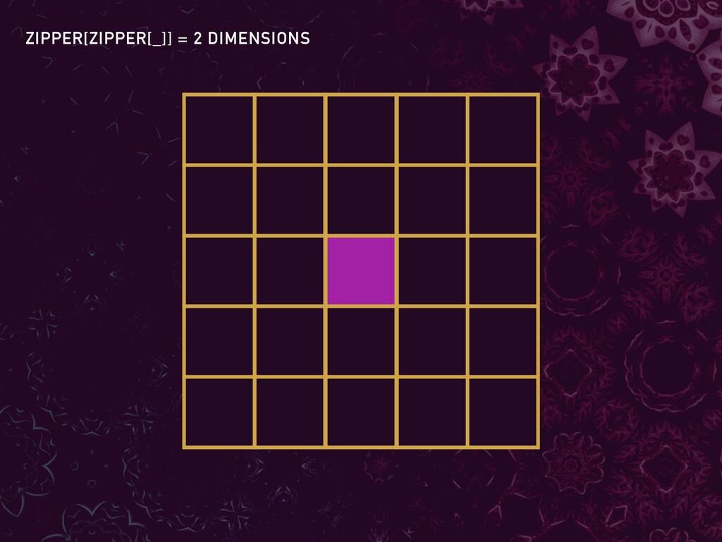 ZIPPER[ZIPPER[_]] = 2 DIMENSIONS