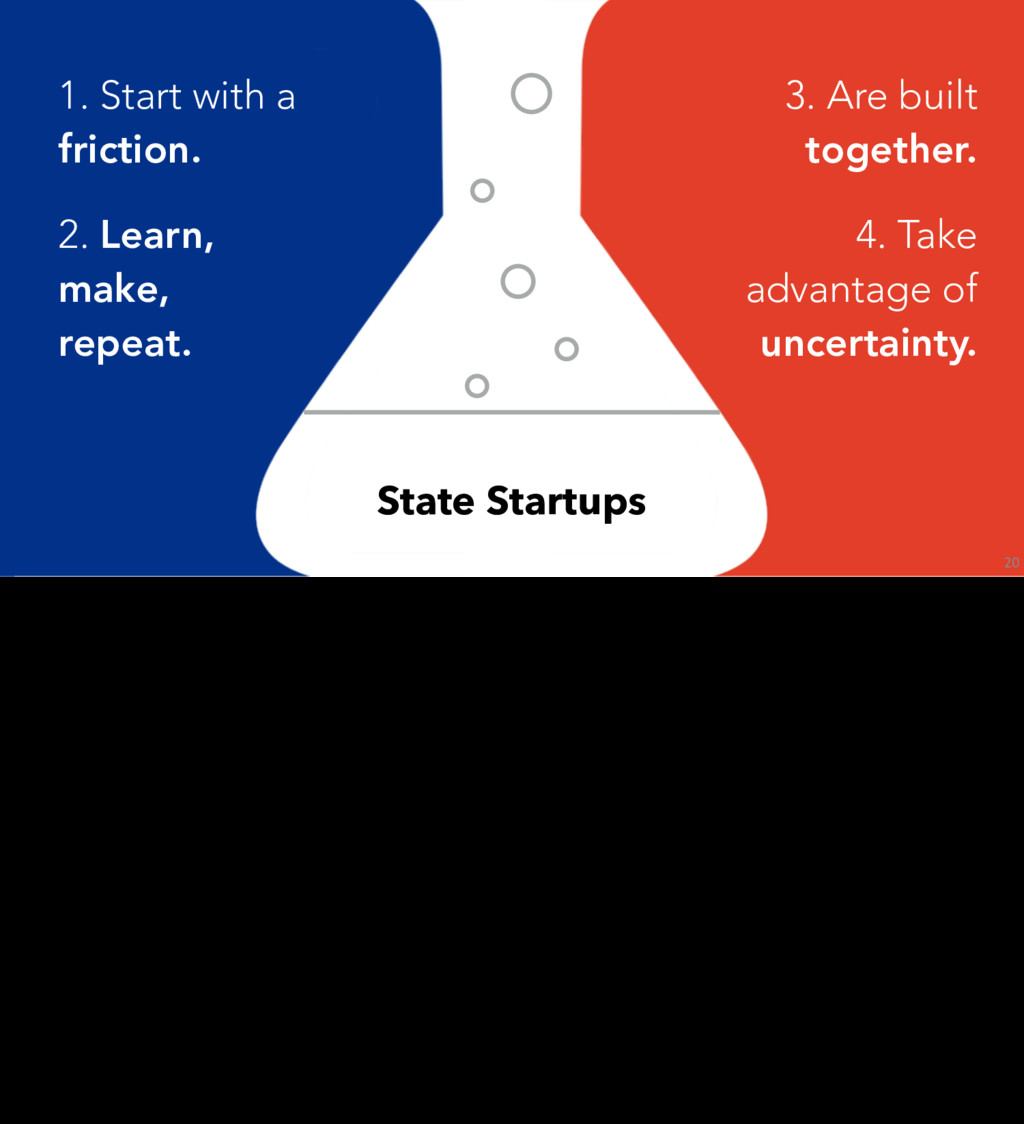 State Startups 1. Start with a friction. 2. Lea...