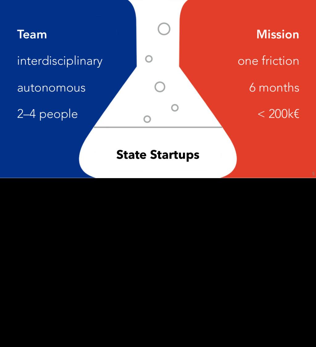 Team interdisciplinary autonomous 2–4 people Mi...