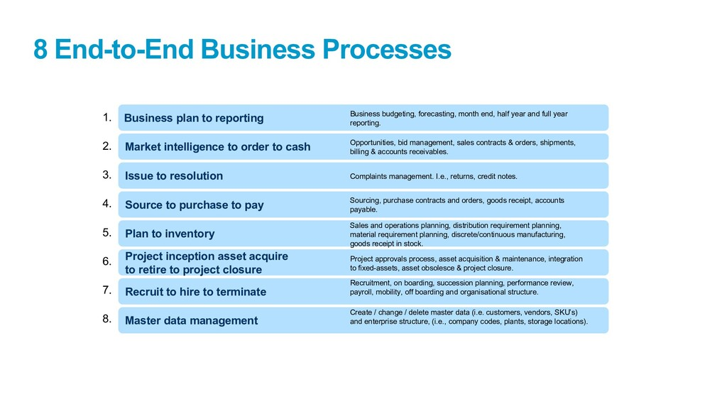 8 End-to-End Business Processes Business plan t...