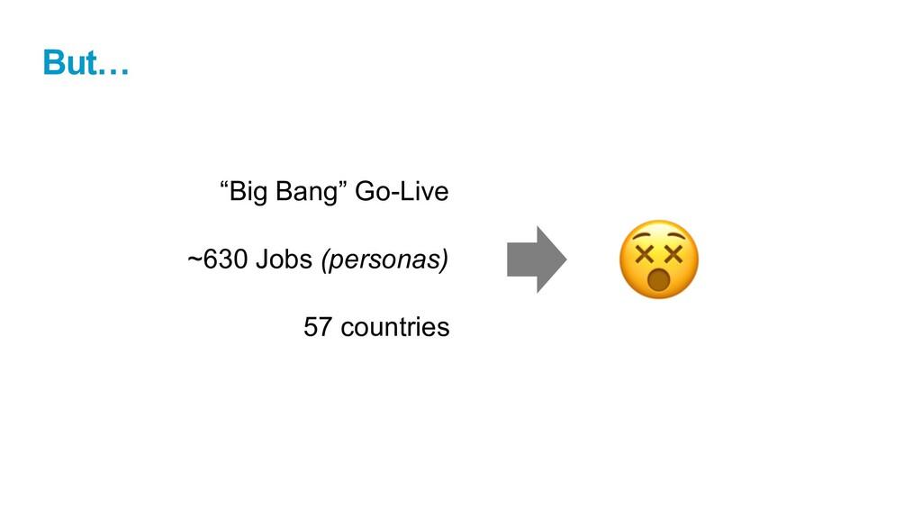 """But… """"Big Bang"""" Go-Live ~630 Jobs (personas) 57..."""