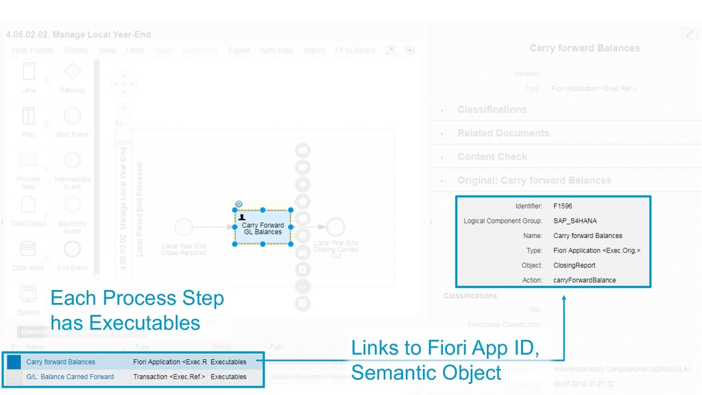 Each Process Step has Executables Links to Fior...