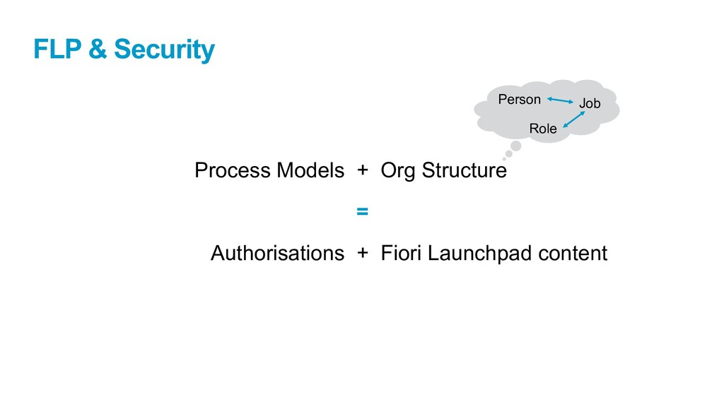 FLP & Security Process Models + Org Structure A...