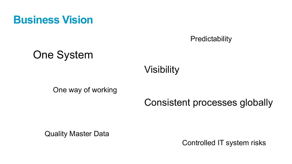 Business Vision One System Consistent processes...