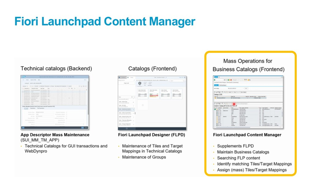 Fiori Launchpad Content Manager