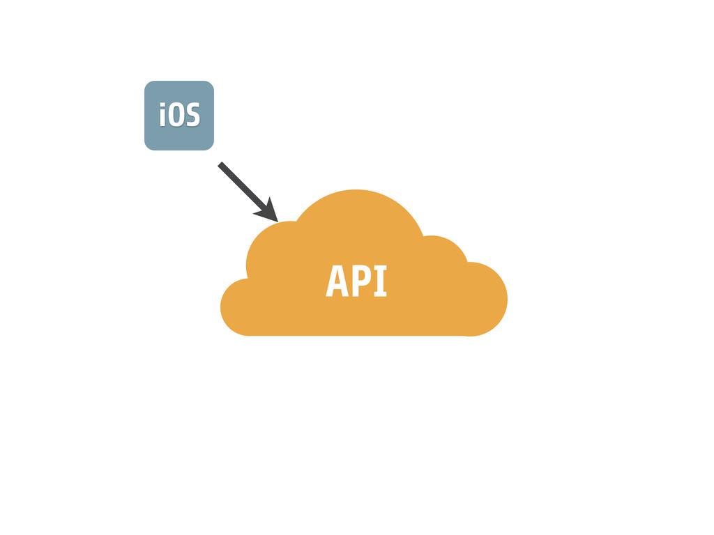 iOS API
