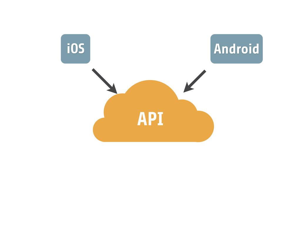 iOS Android API