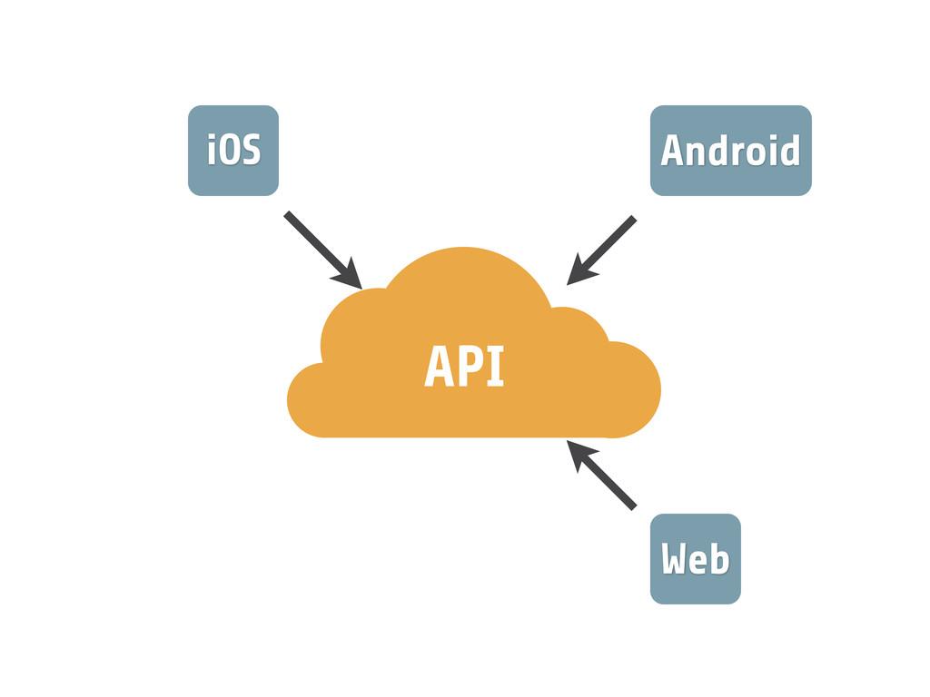 iOS Android Web API