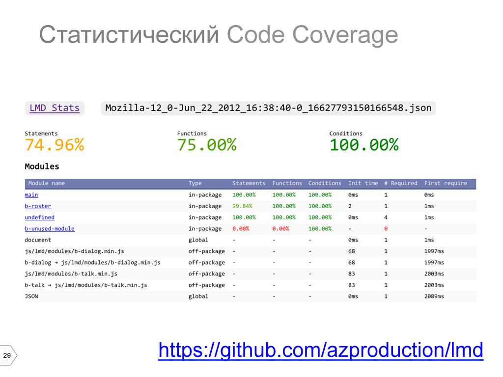 29 Статистический Code Coverage https://github....