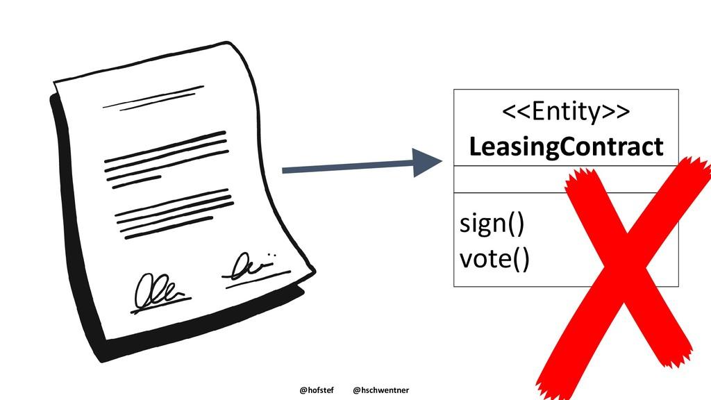 @hofstef @hschwentner <<Entity>> LeasingContrac...