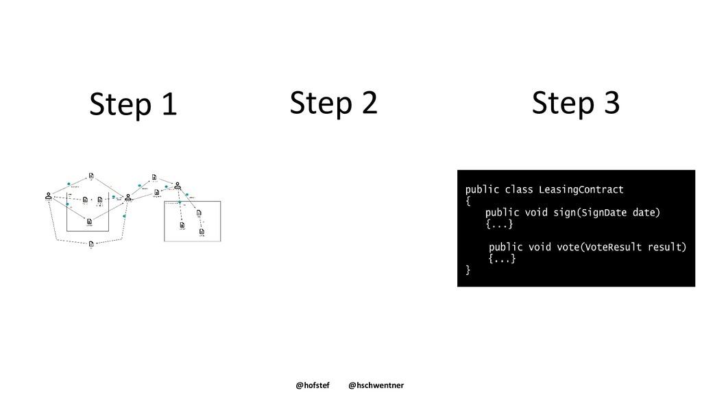 @hofstef @hschwentner Step 1 Step 2 Step 3