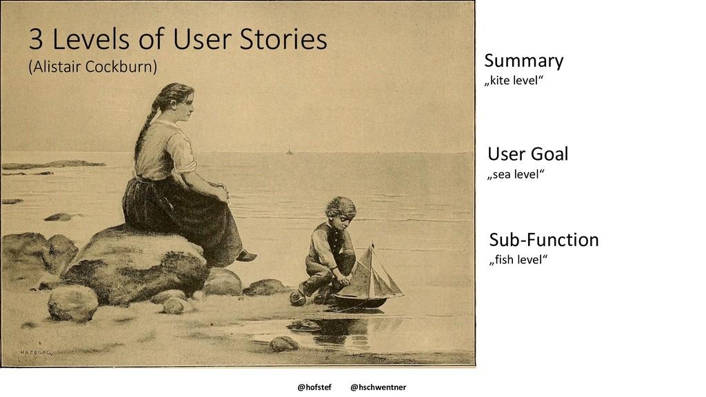 """@hofstef @hschwentner Summary """"kite level"""" User..."""