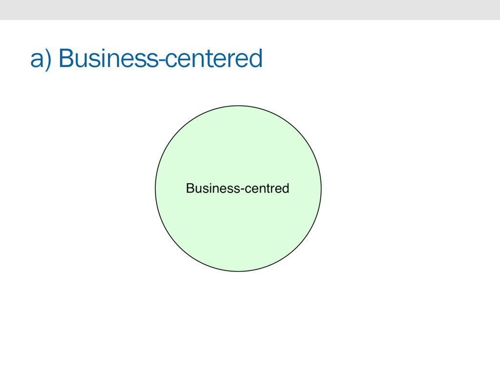 a) Business-centered