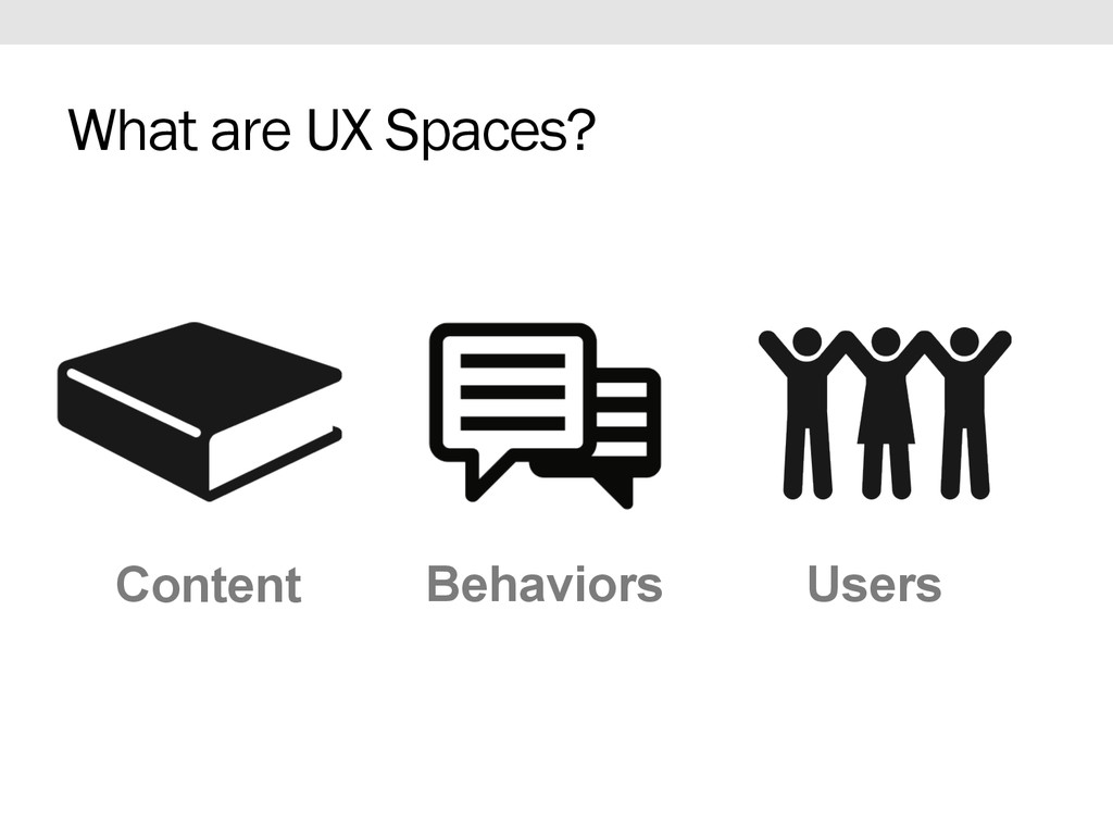 Content Users Behaviors What are UX Spaces?