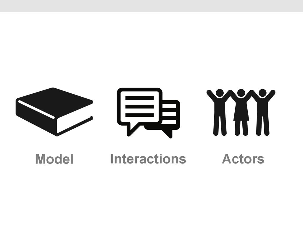 Model Actors Interactions