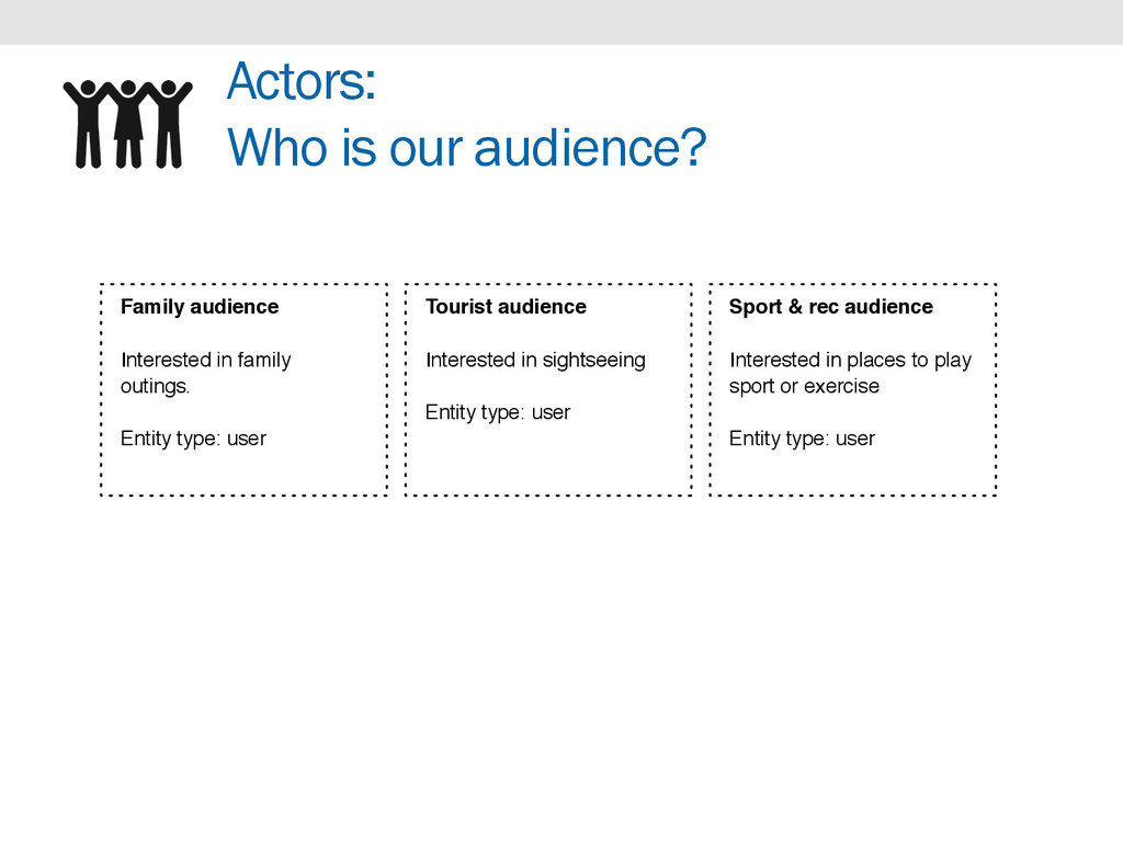 Sport & rec audience Interested in places to pl...