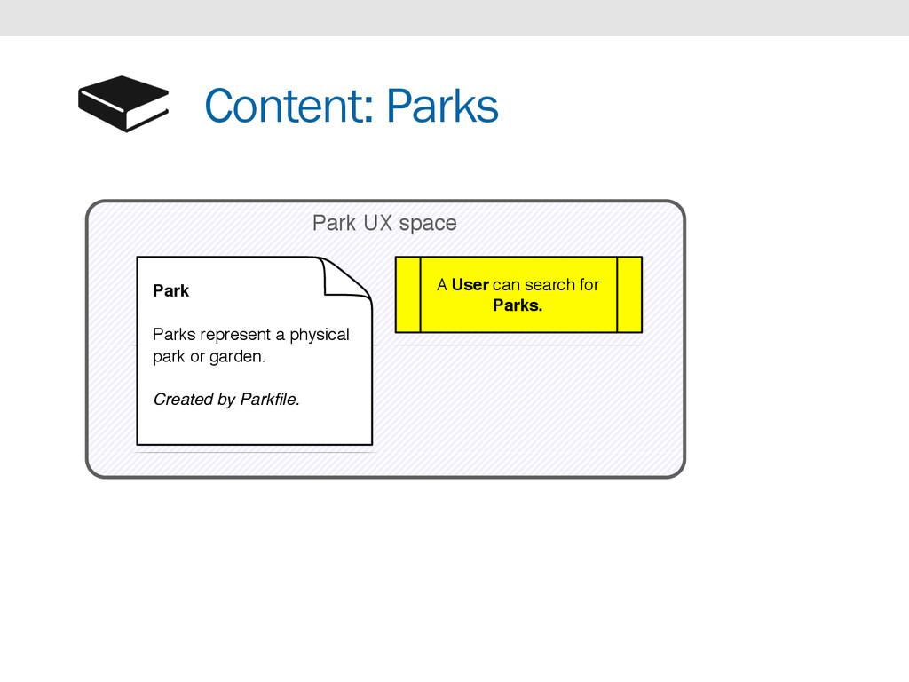 Content: Parks Park UX space Park Parks represe...