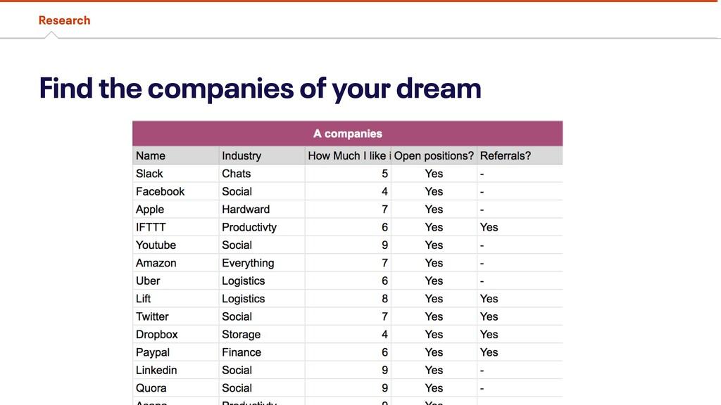 @jgferreiro #JobEnei | Find the companies of yo...