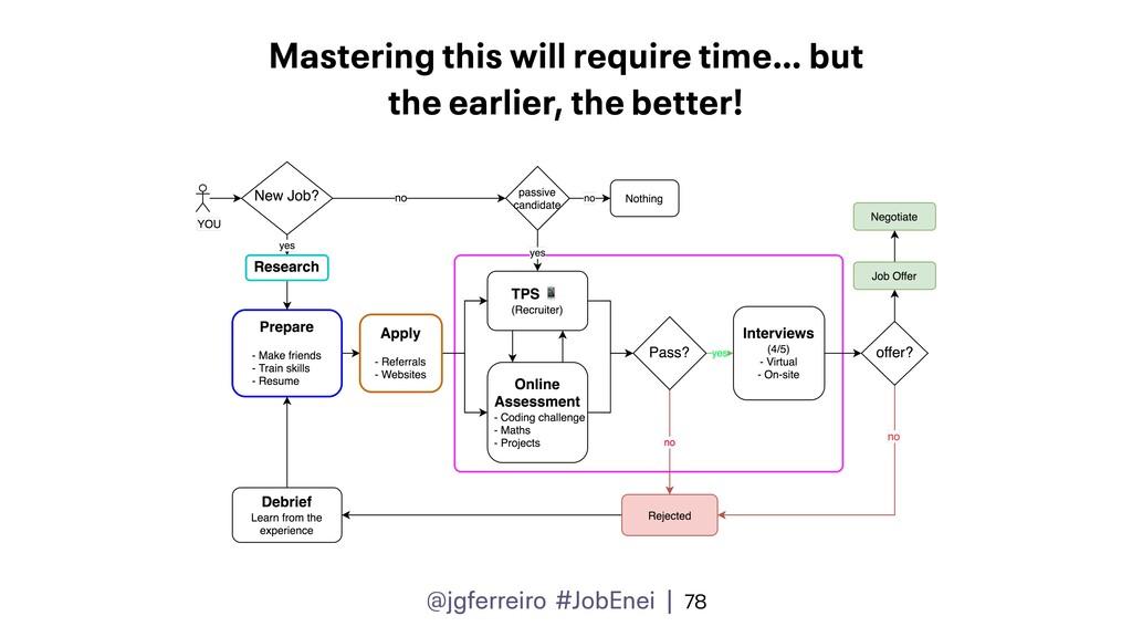 @jgferreiro #JobEnei | 78 Mastering this will r...