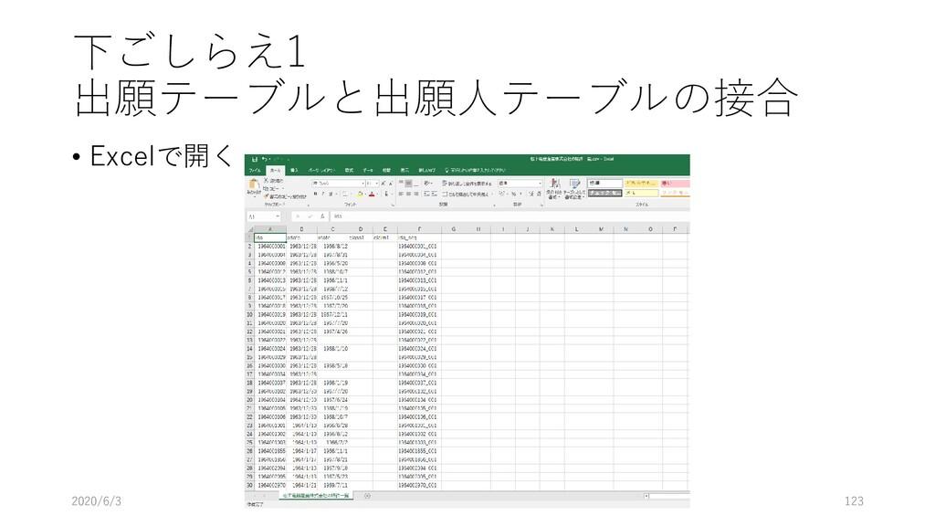 下ごしらえ1 出願テーブルと出願人テーブルの接合 • Excelで開く 2020/6/3 123