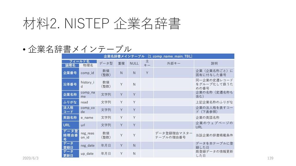 材料2. NISTEP 企業名辞書 • 企業名辞書メインテーブル 2020/6/3 139 企...