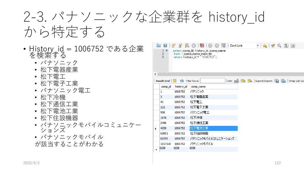 2-3. パナソニックな企業群を history_id から特定する • History_id...