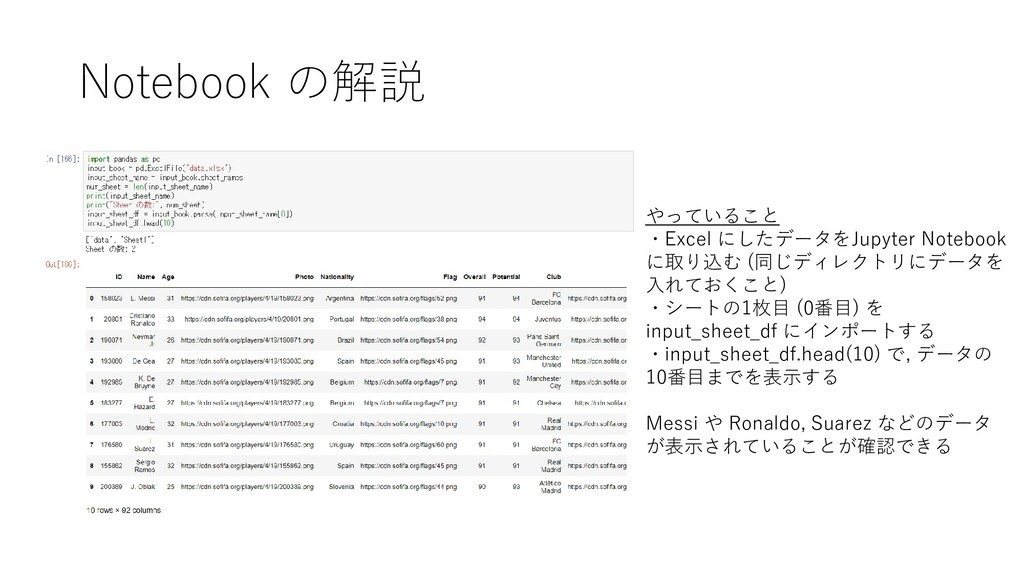 Notebook の解説 やっていること ・Excel にしたデータをJupyter Note...