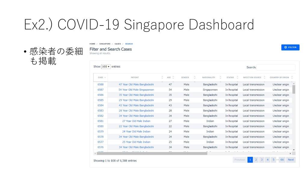Ex2.) COVID-19 Singapore Dashboard • 感染者の委細 も掲載