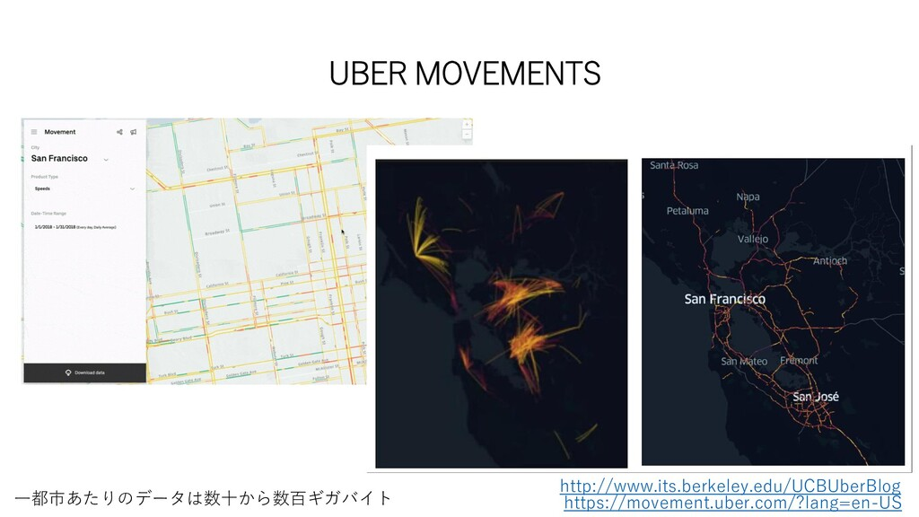 UBER MOVEMENTS https://movement.uber.com/?lang=...