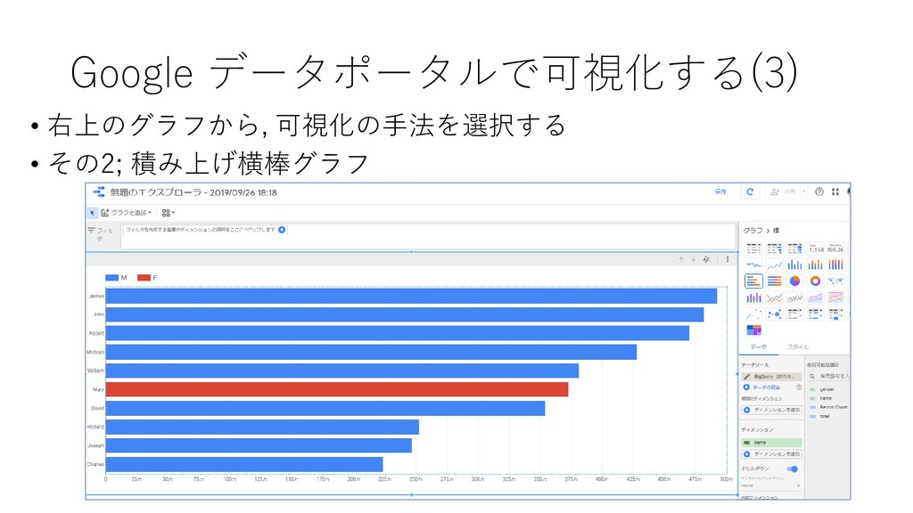 Google データポータルで可視化する(3) • 右上のグラフから, 可視化の手法を選択する...