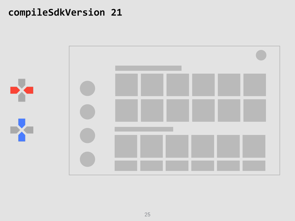25 compileSdkVersion 21