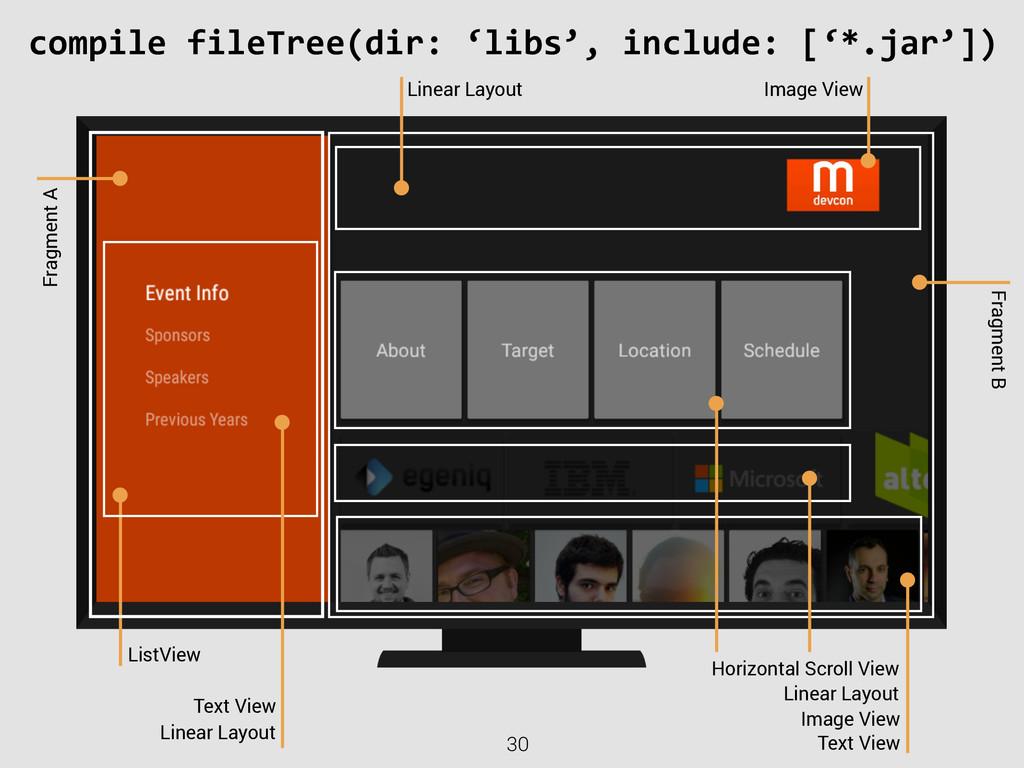 30 compile fileTree(dir: 'libs', inclu...