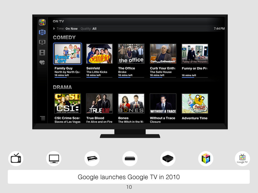 Google launches Google TV in 2010 10