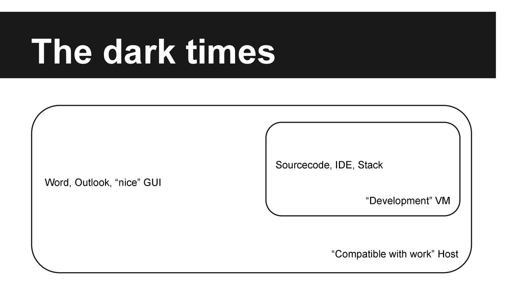 """The dark times Word, Outlook, """"nice"""" GUI """"Compa..."""