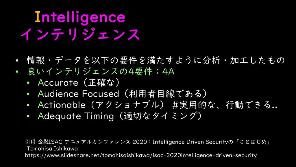 Intelligence インテリジェンス 引用 金融ISAC アニュアルカンファレンス 20...