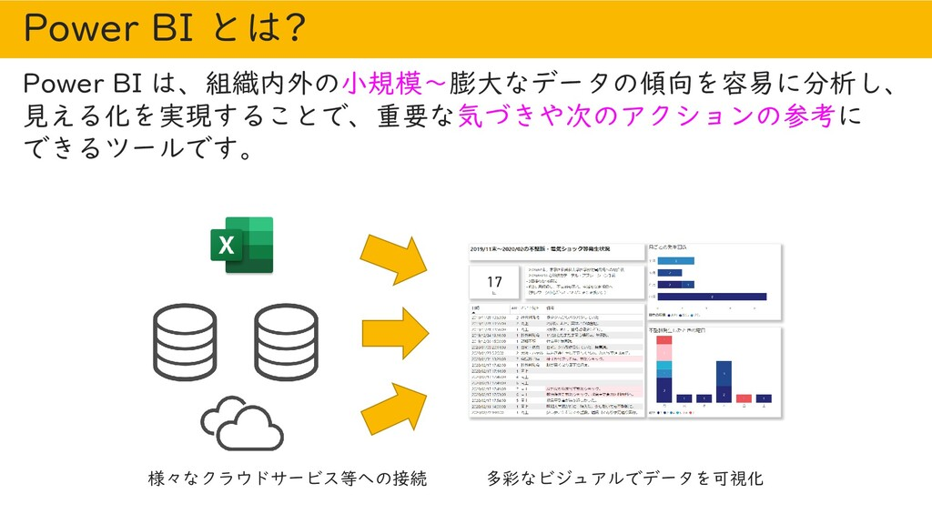 Power BI とは? Power BI は、組織内外の小規模~膨大なデータの傾向を容易に分...