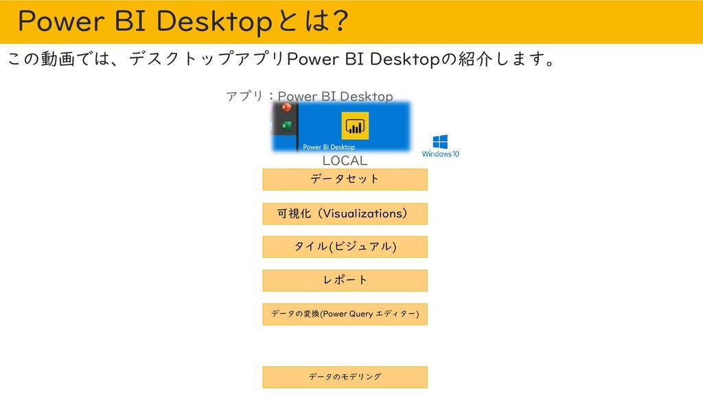Power BI Desktopとは? この動画では、デスクトップアプリPower BI De...