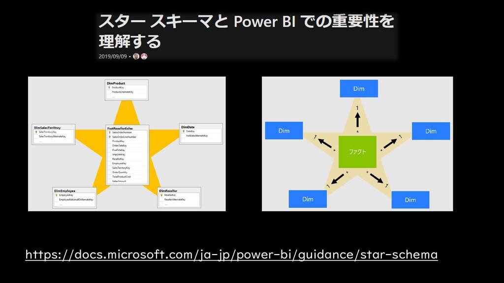 https://docs.microsoft.com/ja-jp/power-bi/guida...