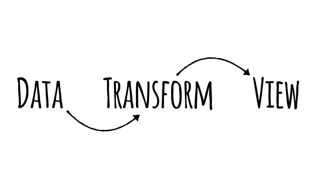 Data Transform View